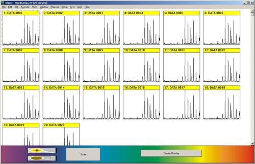 Multiple spectra in catalog data presentation